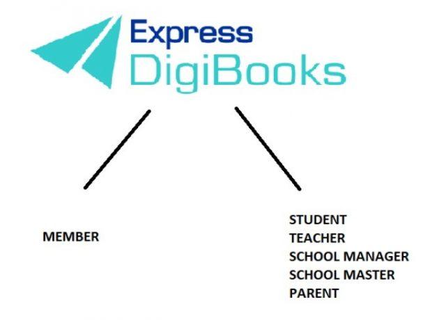 DigiBooks screenshot